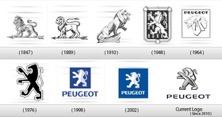 Un viaggio nel passato della Peugeot
