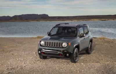 Noleggio lungo termmine Jeep Renegade - Offerta Come N'Uovo